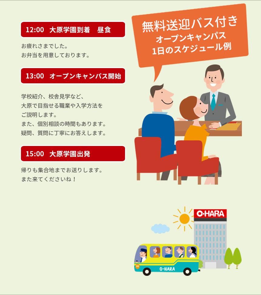 イメージ:オープンキャンパスバスツアー見学会1日のスケジュール例