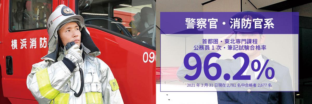 イメージ: 警察官・消防官