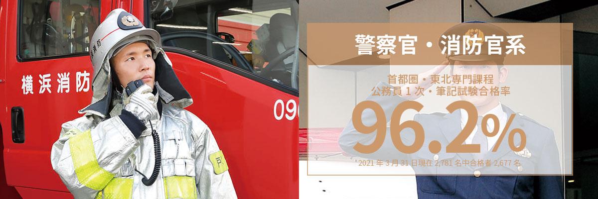 イメージ:警察官・消防官